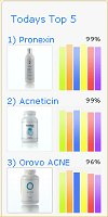 top acne treatments